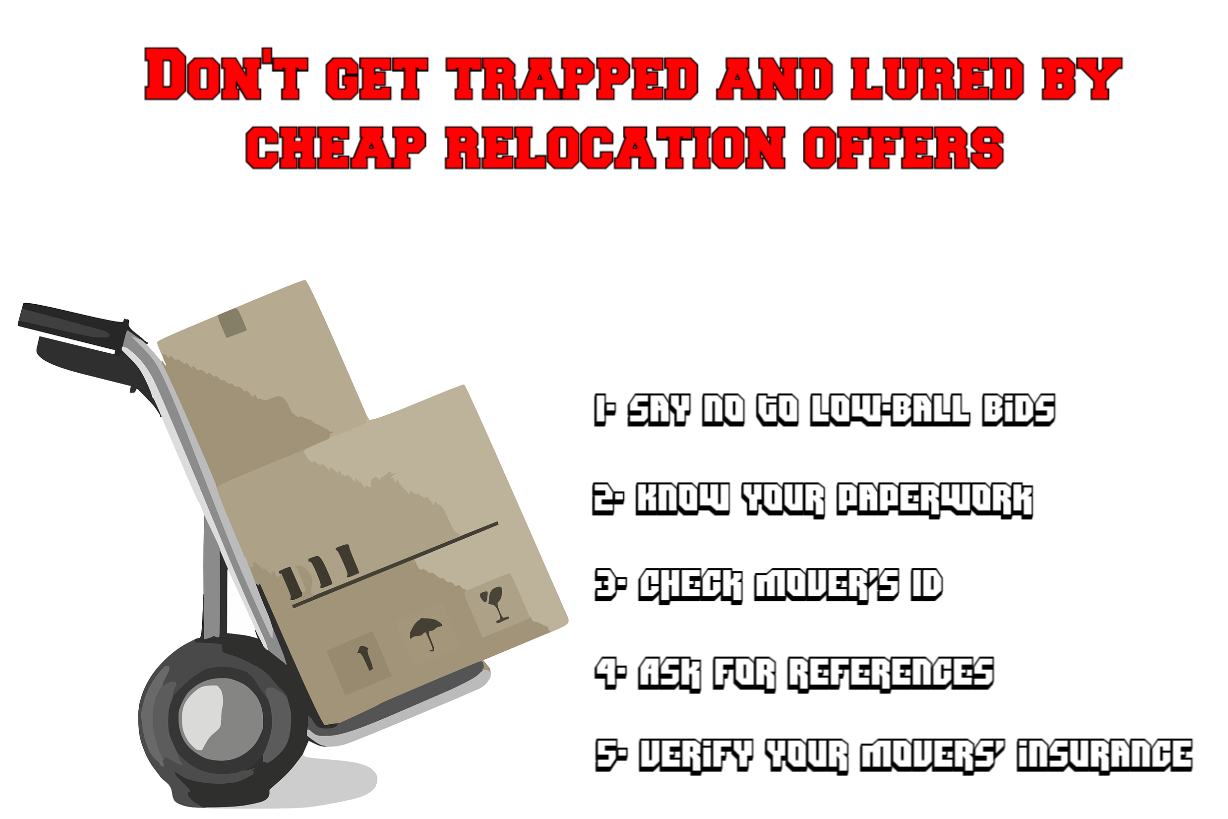 Don't get trapped and lured by cheap relocation offers